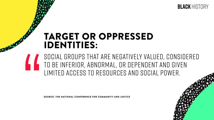Target or Oppressed Identities