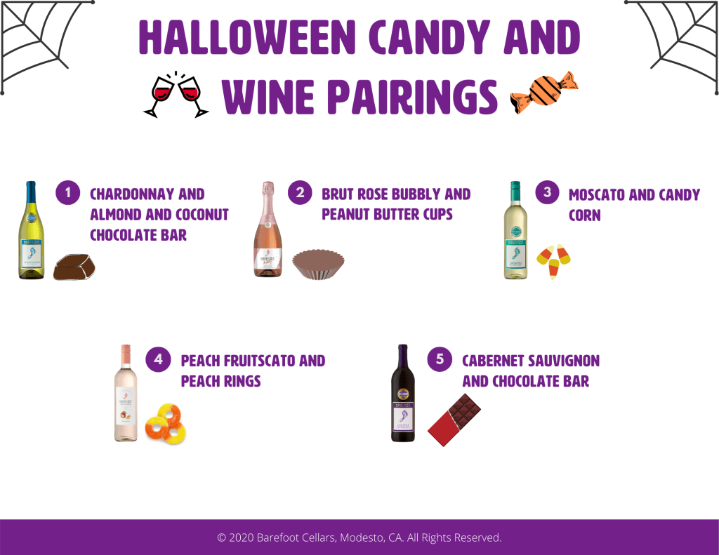 Barefoot Halloween Candy and Wine Pairings
